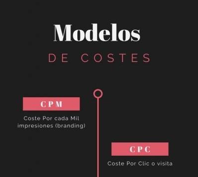 Modelo de costes